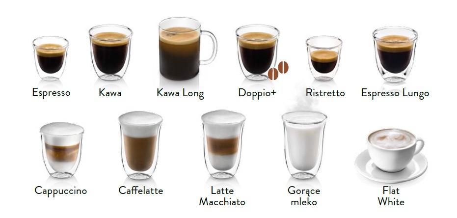 Rodzaje kaw