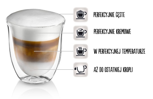 Perfekcyjne cappuccino